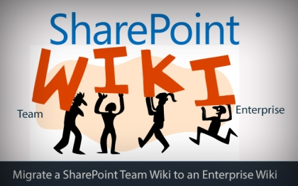 custom sharepoint development